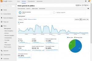interfaz google analytics