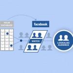 """Cómo """"inventar"""" clientes potenciales en Marketing Online"""
