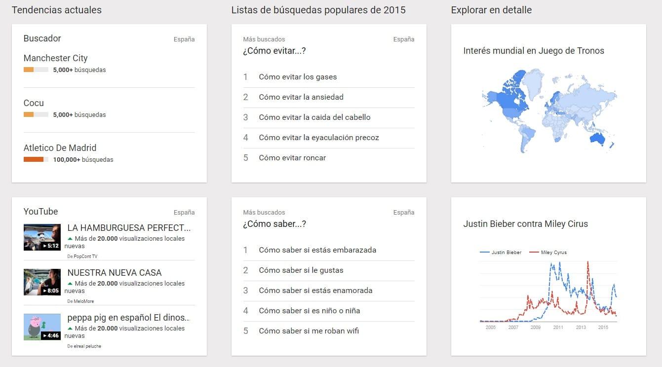 Que es google trends - Explorar tendencias de búsqueda