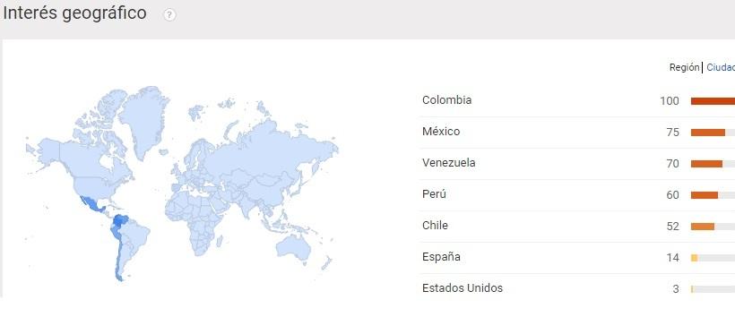 Cómo usar Google Trends - Interés Geográfico