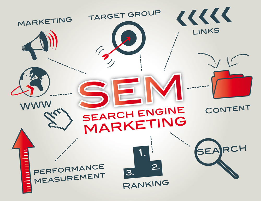 Search Marketing dans SEO curso-adwords-sem-publicidad-redes-sociales