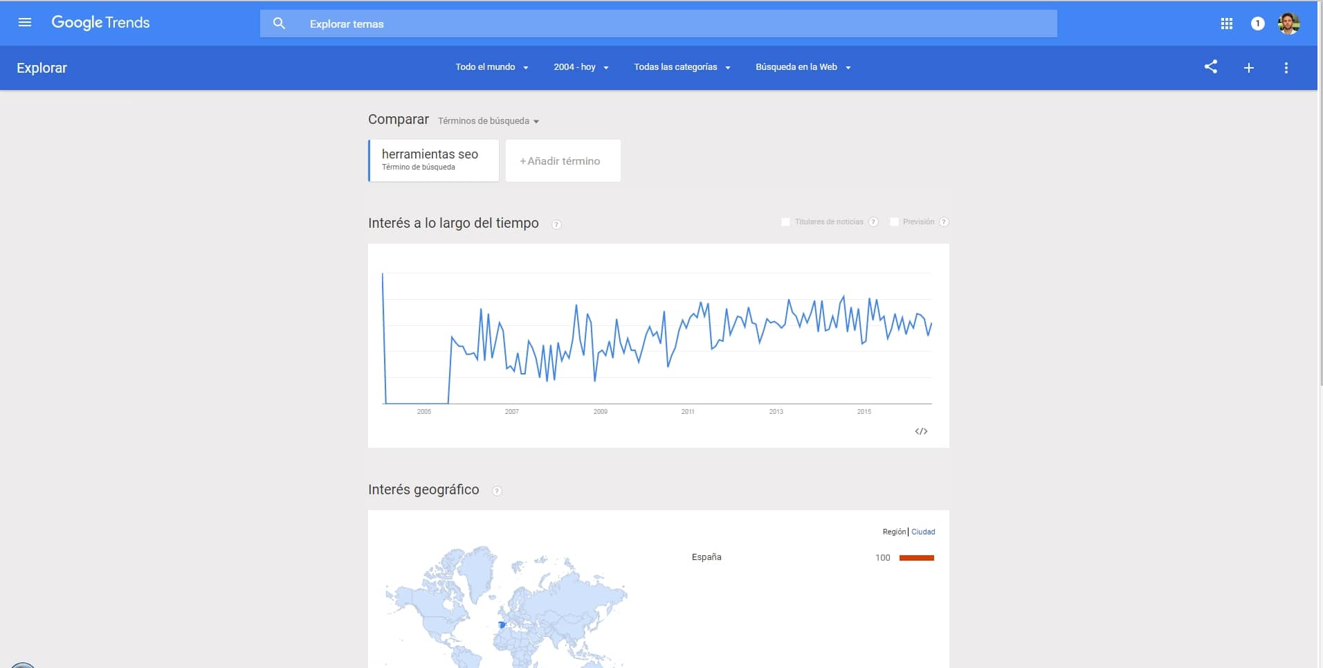 Herramientas SEO - Investigación de palabras clave | Google Trends