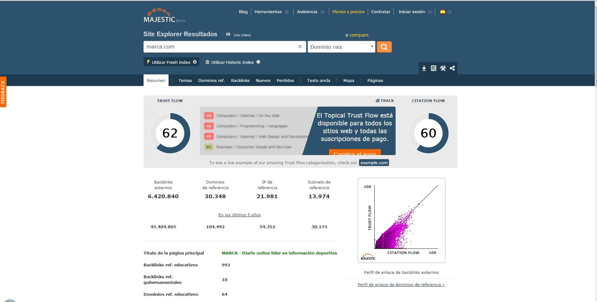 Herramientas SEO - Análisis Competencia y Backlinks   Majestic