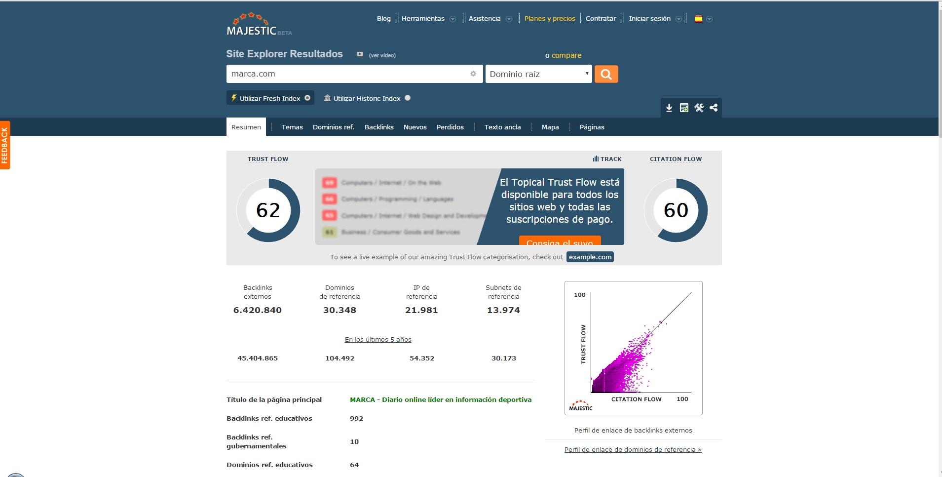 Herramientas SEO - Análisis Competencia y Backlinks | Majestic