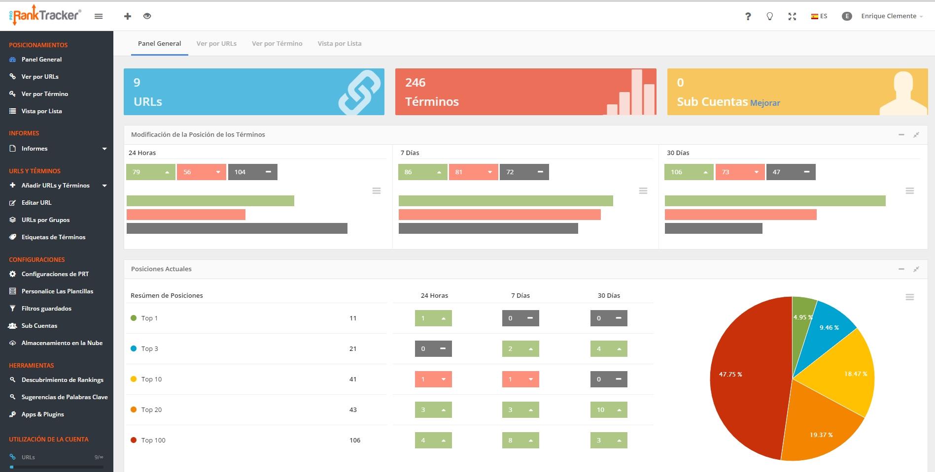 Herramientas SEO - Monitorización de posiciones | Pro Rank Tracker