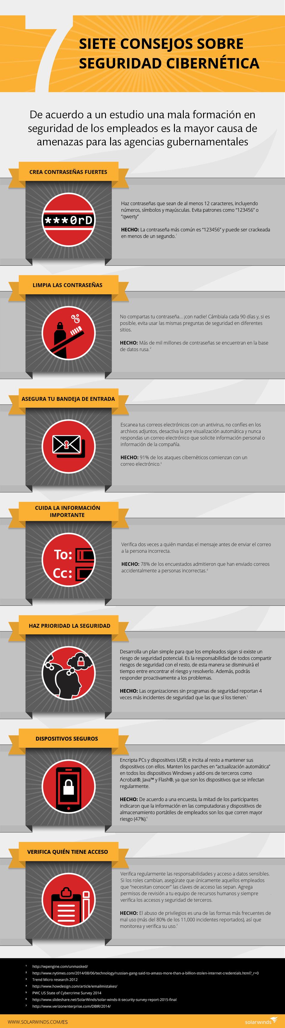 Infografía con consejos sobre seguridad informática