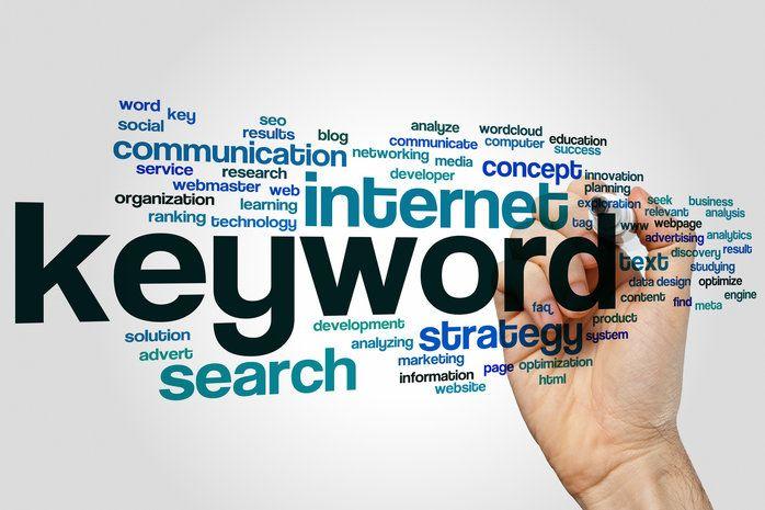 La concordancia de las palabras claves negativas en anuncios de Adwords