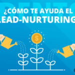 Lead Nurturing como uno de los pilares fundamentales del Inbound Marketing